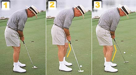 knee_putting